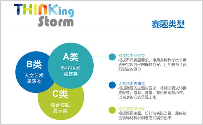 ThinKingStorm新客赛事教育加盟