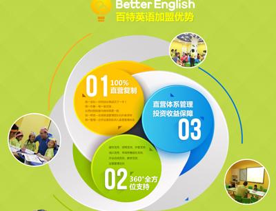 百特英语教育加盟 百特英语