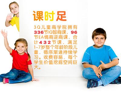 3Q儿童商学院加盟 优势