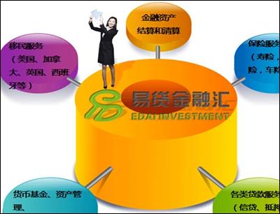 易贷金融加盟 3