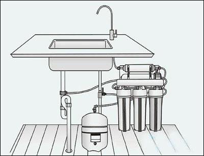 中万净水器加盟 中万净水器加盟