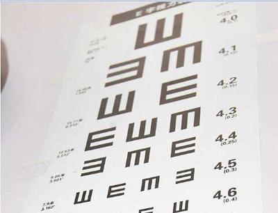 护眼时光视力保健