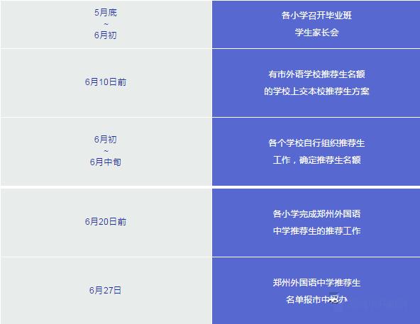 备战2018 | 2017郑州小升初招生情况全解析!